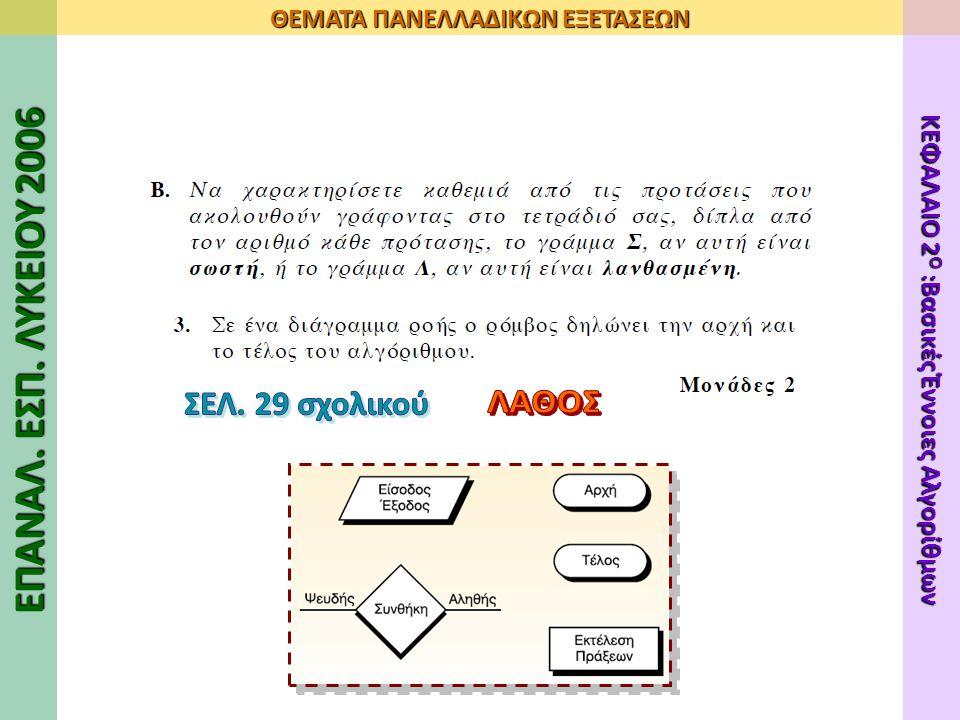 ΕΠΑΝΑΛ. ΕΣΠ. ΛΥΚΕΙΟΥ 2006 ΘΕΜΑΤΑ ΠΑΝΕΛΛΑΔΙΚΩΝ ΕΞΕΤΑΣΕΩΝ ΚΕΦΑΛΑΙΟ 2 Ο :Βασικές Έννοιες Αλγορίθμων