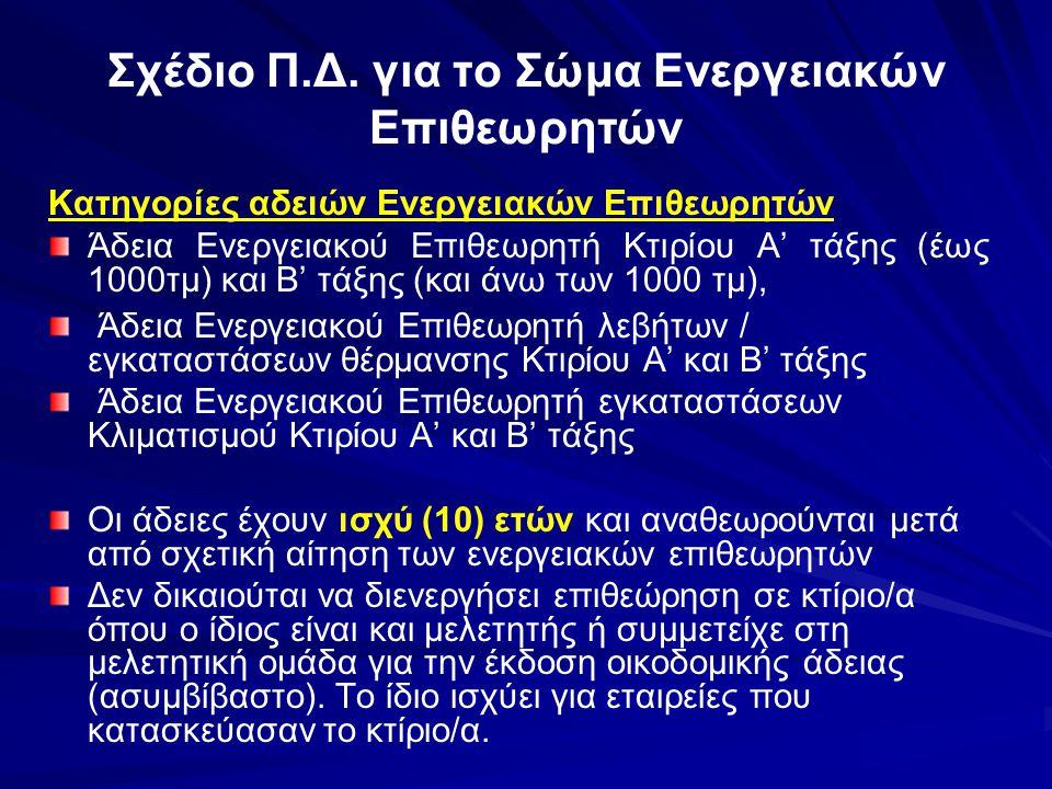 Σχέδιο Π.Δ. για το Σώμα Ενεργειακών Επιθεωρητών Κατηγορίες αδειών Ενεργειακών Επιθεωρητών Άδεια Ενεργειακού Επιθεωρητή Κτιρίου Α' τάξης (έως 1000τμ) κ