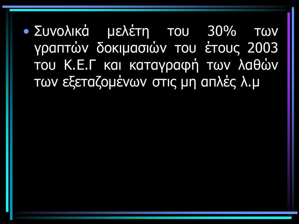 Οι γραπτές δεξιότητες στις εξετάσεις πιστοποίησης επάρκειας της ελληνομάθειας Παραγωγή γραπτού λόγου Κατανόηση γραπτού λόγου, η οποία πραγματοποιείται: 1.