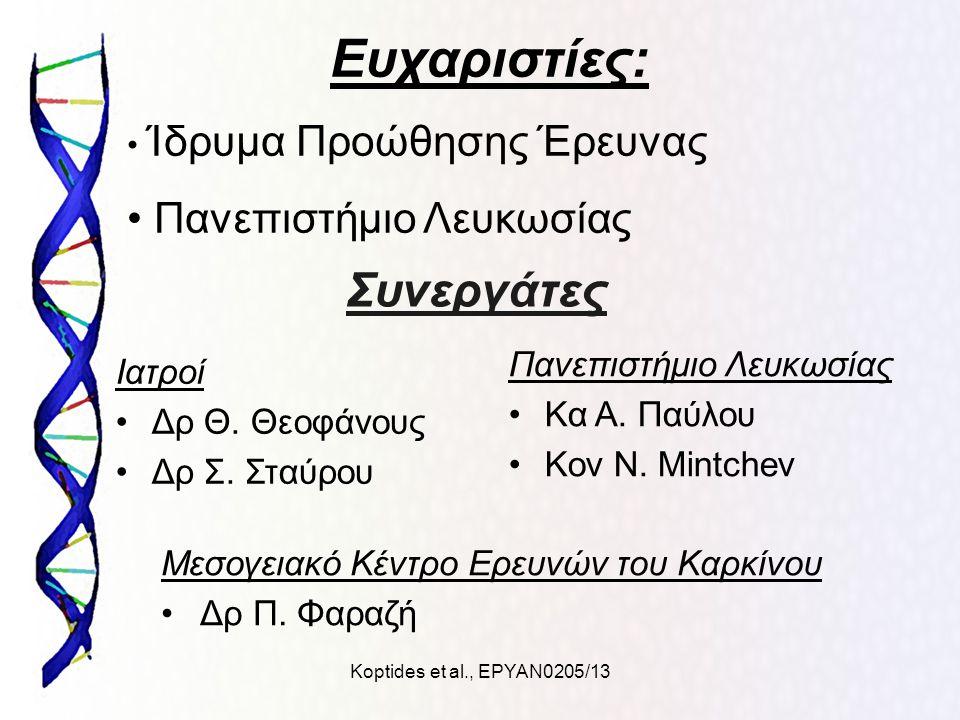 Koptides et al., ΕΡΥΑΝ0205/13 Συνεργάτες Ιατροί Δρ Θ. Θεοφάνους Δρ Σ. Σταύρου Πανεπιστήμιο Λευκωσίας Κα Α. Παύλου Κον N. Mintchev Ευχαριστίες: Ίδρυμα