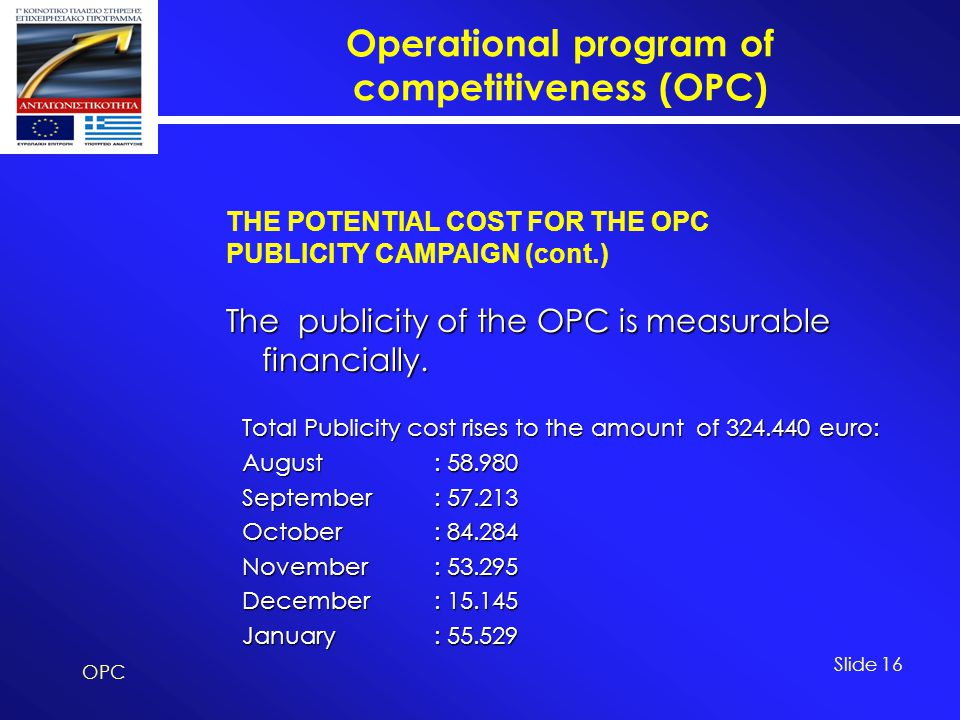 Operational program of competitiveness (OPC) OPC Slide 16 The publicity of the OPC is measurable financially. THE POTENTIAL COST FOR THE OPC PUBLICITY