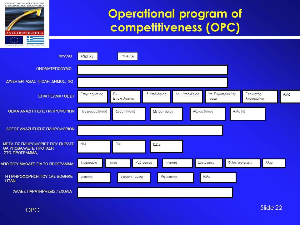 Operational program of competitiveness (OPC) OPC Slide 22 ΦΥΛΛΟ ΑΝΔΡΑΣΓΥΝΑΙΚΑ ΟΝΟΜΑΤΕΠΩΝΥΜΟ Δ/ΝΣΗ ΕΡΓΑΣΙΑΣ (ΠΟΛΗ, ΔΗΜΟΣ, ΤΚ) ΕΠΑΓΓΕΛΜΑ / ΘΕΣΗ Άλλο Ερε