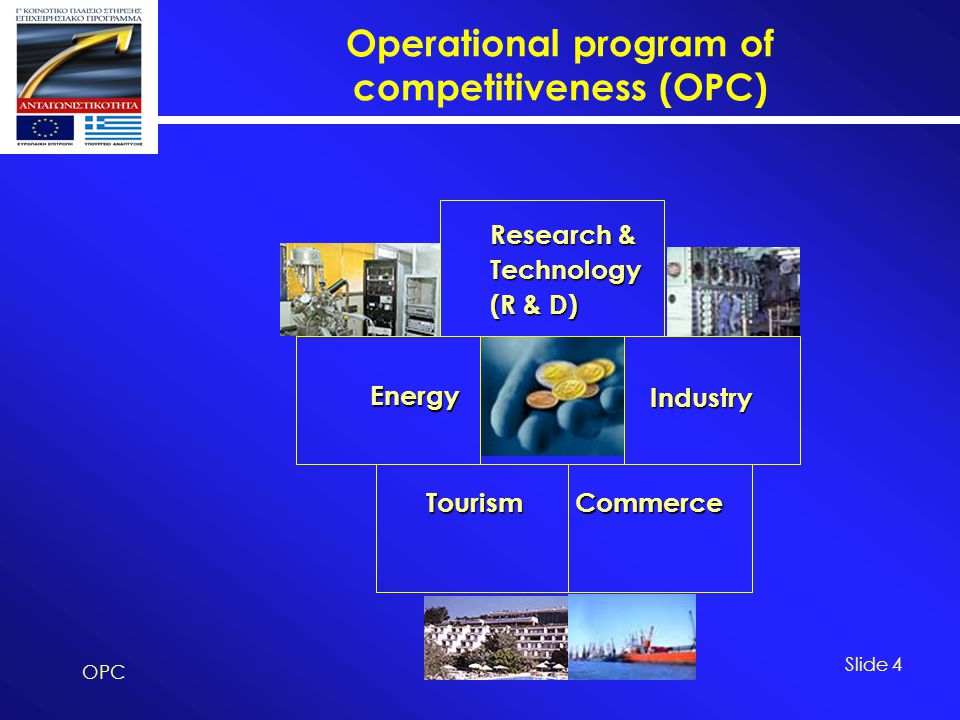 Operational program of competitiveness (OPC) OPC Slide 4 Research & Technology (R & D) Industry Energy TourismCommerce