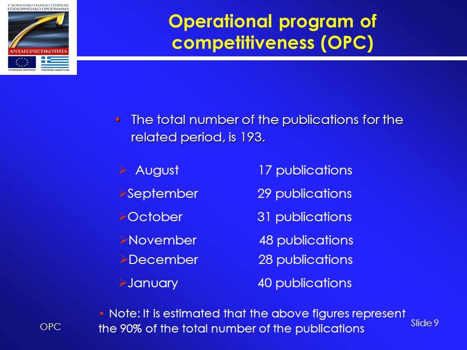 Operational program of competitiveness (OPC) OPC Slide 10