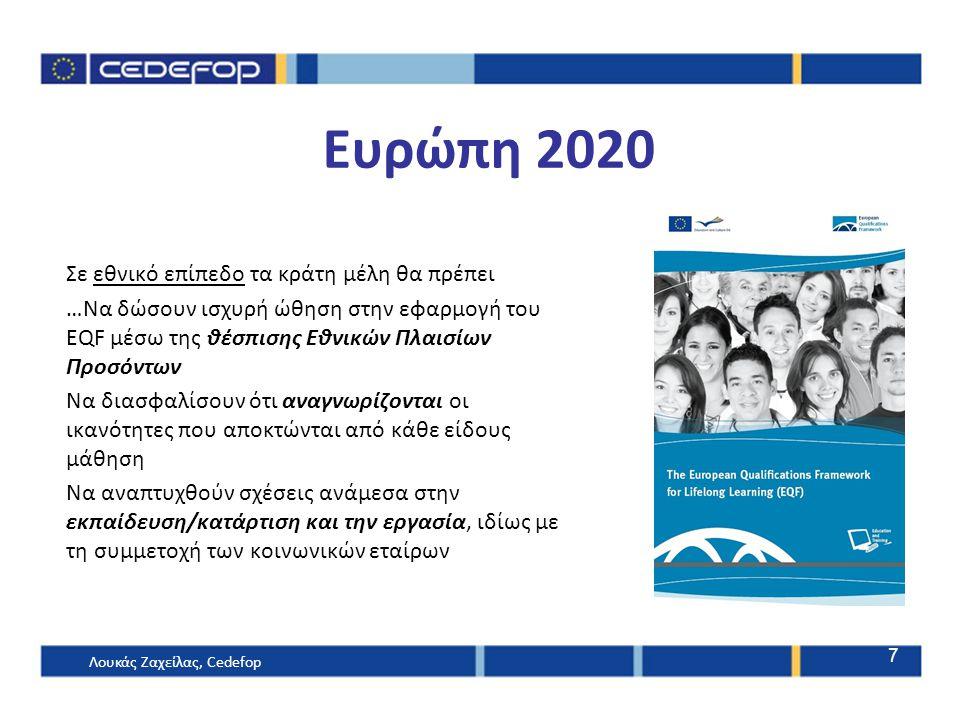 Ευρώπη 2020 Σε εθνικό επίπεδο τα κράτη μέλη θα πρέπει …Να δώσουν ισχυρή ώθηση στην εφαρμογή του EQF μέσω της θέσπισης Εθνικών Πλαισίων Προσόντων Να δι