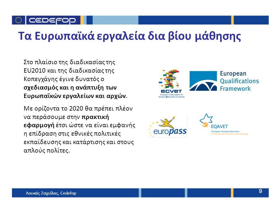Τα Ευρωπαϊκά εργαλεία δια βίου μάθησης Λουκάς Ζαχείλας, Cedefop 9 Στο πλαίσιο της διαδικασίας της EU2010 και της διαδικασίας της Κοπεγχάγης έγινε δυνα