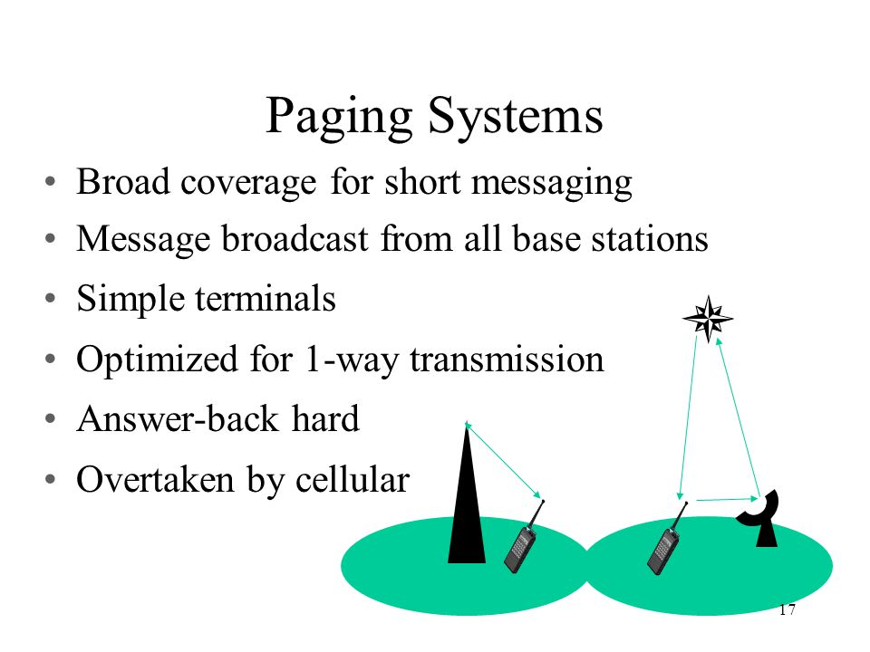 Paging Systems Broad coverage for short messaging Message broadcast from all base stations Simple terminals Optimized for 1-way transmission Answer-back hard Overtaken by cellular 17