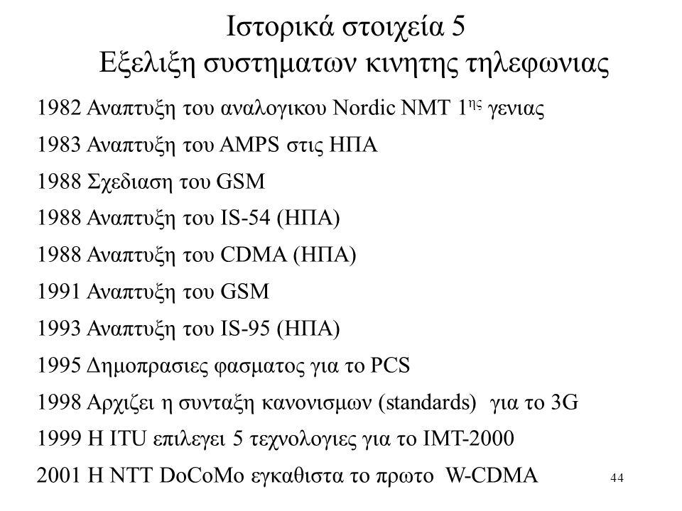 45 Διαγραμμα Εξελιξης των ασυρματων επικοινωνιων cellular phonessatellites wireless LANcordless phones 1992: GSM 1994: DCS 1800 2001: IMT-2000 1987: CT1+ 1982: Inmarsat-A 1992: Inmarsat-B Inmarsat-M 1998: Iridium 1989: CT 2 1991: DECT 199x: proprietary 1997: IEEE 802.11 1999: 802.11b, Bluetooth 1988: Inmarsat-C analogue digital 1991: D-AMPS 1991: CDMA 1981: NMT 450 1986: NMT 900 1980: CT0 1984: CT1 1983: AMPS 1993: PDC 4G – fourth generation: when and how.