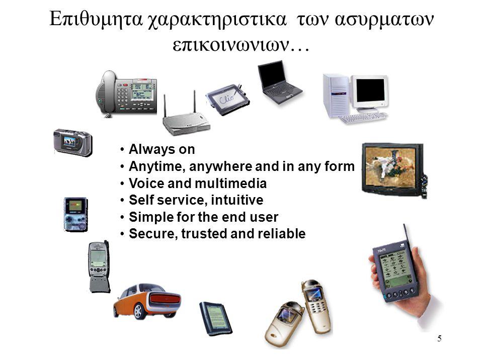 6 Συγκλιση υπηρεσιων και δικτυων Internet, Broadcasting, Telephony,...