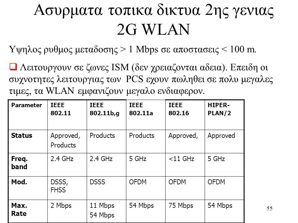 56  Ενα διεθνες standard που αντικαθιστα το 2G.