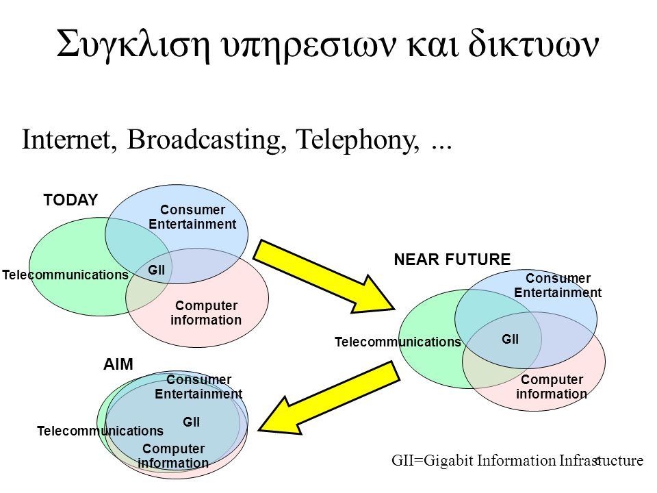 Design Challenges Wireless channels are a difficult and capacity- limited broadcast communications medium Traffic patterns, user locations, and network conditions are constantly changing Traffic is nonstationary, both in space and in time Energy and delay constraints change design principles across all layers of the protocol stack 7