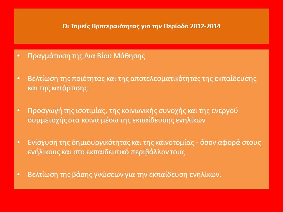 Οι Τομείς Προτεραιότητας για την Περίοδο 2012-2014 Πραγμάτωση της Δια Βίου Μάθησης Βελτίωση της ποιότητας και της αποτελεσματικότητας της εκπαίδευσης και της κατάρτισης Προαγωγή της ισοτιμίας, της κοινωνικής συνοχής και της ενεργού συμμετοχής στα κοινά μέσω της εκπαίδευσης ενηλίκων Ενίσχυση της δημιουργικότητας και της καινοτομίας - όσον αφορά στους ενήλικους και στο εκπαιδευτικό περιβάλλον τους Βελτίωση της βάσης γνώσεων για την εκπαίδευση ενηλίκων.