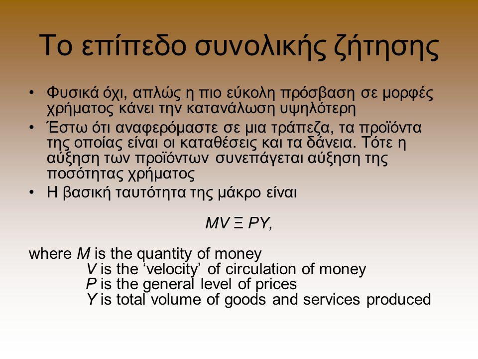 Το επίπεδο συνολικής ζήτησης Παρατηρήστε ότι το PY είναι το επίπεδο του προϊόντος επί το μ.ο.