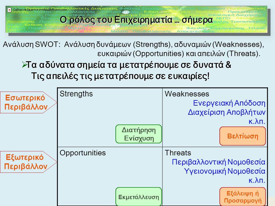 Ο ρόλος του Επιχειρηματία … σήμερα Ανάλυση SWOT: Ανάλυση δυνάμεων (Strengths), αδυναμιών (Weaknesses), ευκαιριών (Opportunities) και απειλών (Threats)