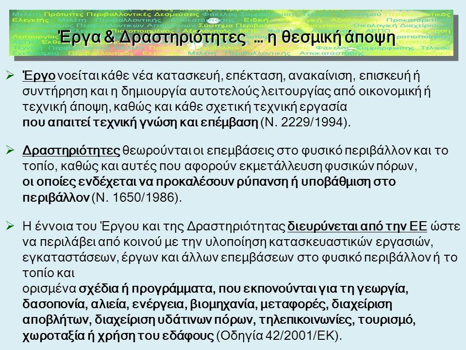 Συνέργεια του Ν.4014/2011 με το Ν.