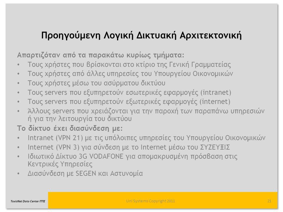 TaxisNet Data Center ΓΓΠΣ Προηγούμενη Λογική Δικτυακή Αρχιτεκτονική Uni Systems Copyright 201121 Απαρτιζόταν από τα παρακάτω κυρίως τμήματα: Τους χρήσ