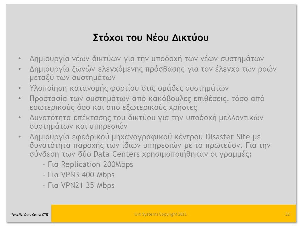 TaxisNet Data Center ΓΓΠΣ Στόχοι του Νέου Δικτύου Uni Systems Copyright 201122 Δημιουργία νέων δικτύων για την υποδοχή των νέων συστημάτων Δημιουργία