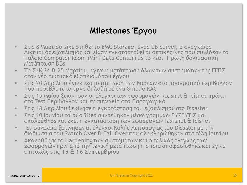 TaxisNet Data Center ΓΓΠΣ Milestones Έργου Uni Systems Copyright 201125 Στις 8 Μαρτίου είχε στηθεί το EMC Storage, ένας DB Server, ο αναγκαίος Δικτυακ