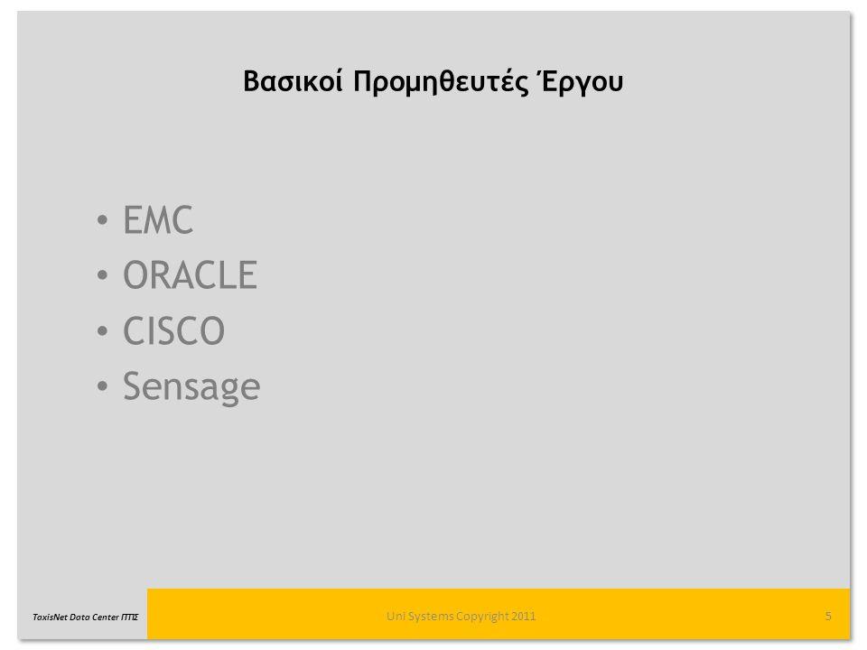 TaxisNet Data Center ΓΓΠΣ EMC Storage Uni Systems Copyright 20116