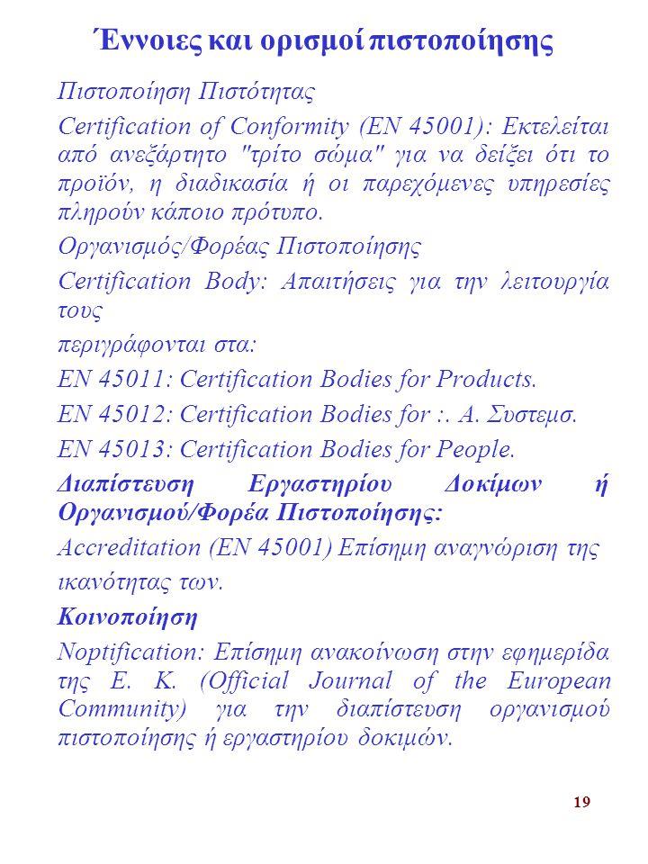 19 Έννοιες και ορισμοί πιστοποίησης Πιστοποίηση Πιστότητας Certification of Conformity (ΕΝ 45001): Εκτελείται από ανεξάρτητο