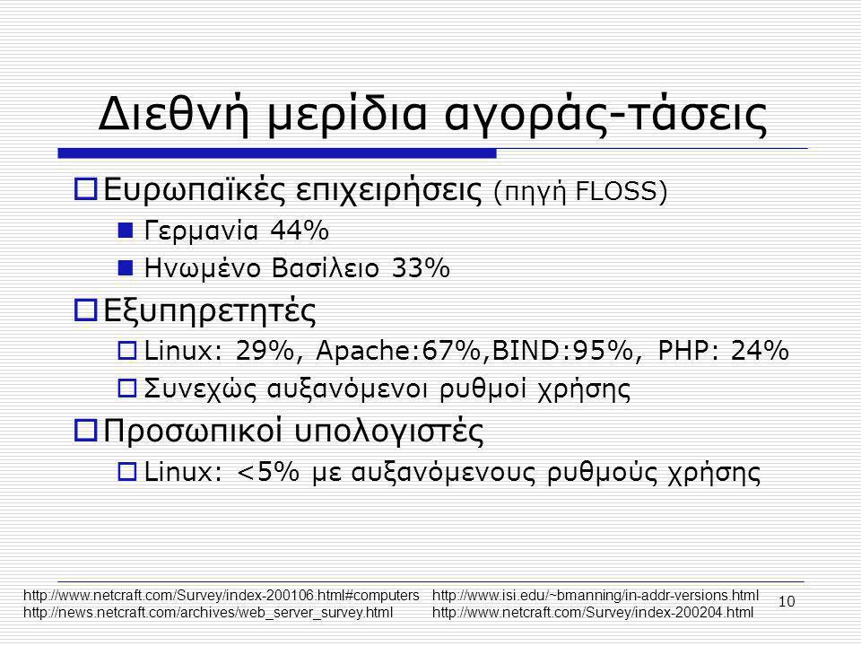 10  Ευρωπαϊκές επιχειρήσεις (πηγή FLOSS) Γερμανία 44% Ηνωμένο Βασίλειο 33%  Εξυπηρετητές  Linux: 29%, Apache:67%,BIND:95%, PHP: 24%  Συνεχώς αυξανόμενοι ρυθμοί χρήσης  Προσωπικοί υπολογιστές  Linux: <5% με αυξανόμενους ρυθμούς χρήσης Διεθνή μερίδια αγοράς-τάσεις http://www.netcraft.com/Survey/index-200106.html#computers http://news.netcraft.com/archives/web_server_survey.html http://www.isi.edu/~bmanning/in-addr-versions.html http://www.netcraft.com/Survey/index-200204.html