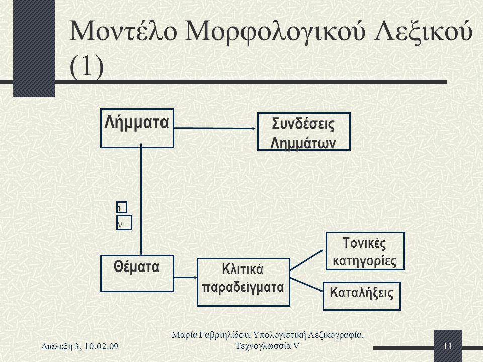 Διάλεξη 3, 10.02.09 Μαρία Γαβριηλίδου, Υπολογιστική Λεξικογραφία, Τεχνογλωσσία V11 Μοντέλο Μορφολογικού Λεξικού (1) Λήμματα Θέματα Συνδέσεις Λημμάτων