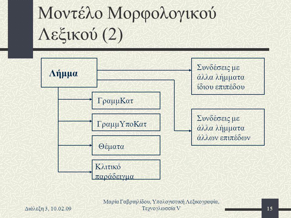 Διάλεξη 3, 10.02.09 Μαρία Γαβριηλίδου, Υπολογιστική Λεξικογραφία, Τεχνογλωσσία V15 Μοντέλο Μορφολογικού Λεξικού (2) Λήμμα Συνδέσεις με άλλα λήμματα ίδ