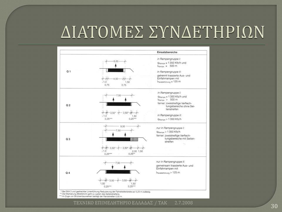 2.7.2008 ΤΕΧΝΙΚΟ ΕΠΙΜΕΛΗΤΗΡΙΟ ΕΛΛΑΔΑΣ / ΤΑΚ 30