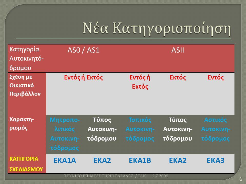 ΚΑΤΗΓΟΡΙΑ ΜΕΛΕΤΗΣ EKA1AEKA1BEKA2EKA3 Χαρακτηρισμός Μητροπολιτικός Α/Δ Τοπικός Α/ΔΤύπος Α/ΔΑστικός Α/Δ Σχέση με Οικιστικό Περιβάλλον Εντός ή ΕκτόςΕκτόςΕντός Γενικό Όριο Ταχύτητας Κανένα (130) (120) Κανένα (100) ≤ 100 km/h (80) Τυπικές Αποστάσεις μεταξύ Ανισόπεδων Κόμβων >8.000 m>5.000 m Κανένας Περιορισμός Κυκλοφοριακές Ρυθμίσεις κατά την Διάρκεια Κατασκευής Εν γένει 4+0 4+0 όχι πάντα αναγκαίο 2.7.2008 7 ΤΕΧΝΙΚΟ ΕΠΙΜΕΛΗΤΗΡΙΟ ΕΛΛΑΔΑΣ / ΤΑΚ