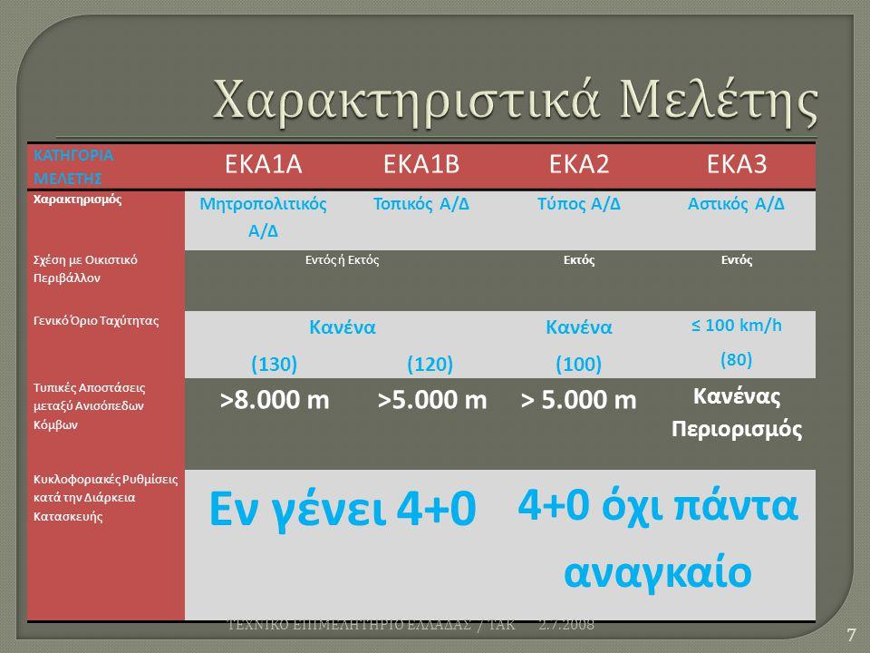 2.7.2008 ΤΕΧΝΙΚΟ ΕΠΙΜΕΛΗΤΗΡΙΟ ΕΛΛΑΔΑΣ / ΤΑΚ 8