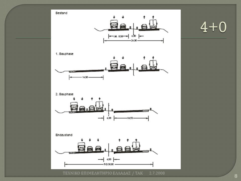  ΠΡΟΣΟΧΗ ΣΤΗ ΣΥΣΧΕΤΙΣΗ ΜΕ ΕΝ 1317  ΕΚΑ 1 και ΕΚΑ 2 προτείνεται 4.00 m Δυνατή εγκατάσταση 2 μονόπλευρων στηθαίων Βαθμίδας Αναχαίτισης Α Ύψος Στηθαίου ≤ 0,90 m ( ΟΡΑΤΟΤΗΤΑ ΣΕ ΑΡΙΣΤΕΡΟΣΤΡΟΦΕΣ ΚΑΜΠΥΛΕΣ !!) 2.7.2008 ΤΕΧΝΙΚΟ ΕΠΙΜΕΛΗΤΗΡΙΟ ΕΛΛΑΔΑΣ / ΤΑΚ 19