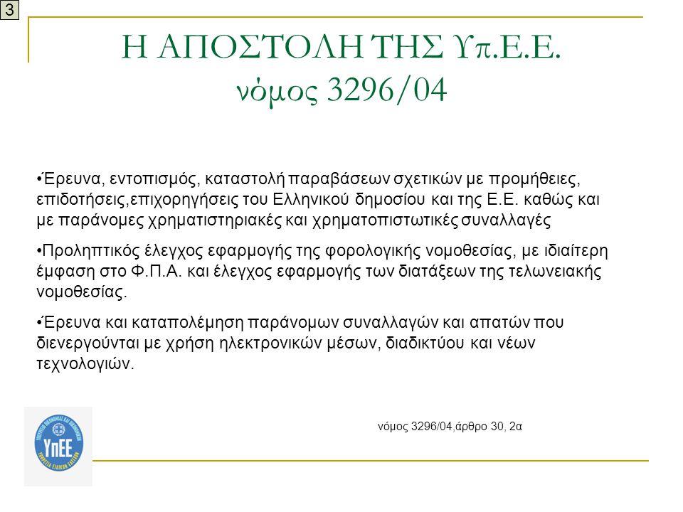 Η ΑΠΟΣΤΟΛΗ ΤΗΣ Υπ.Ε.Ε. νόμος 3296/04 Έρευνα, εντοπισμός, καταστολή παραβάσεων σχετικών με προμήθειες, επιδοτήσεις,επιχορηγήσεις του Ελληνικού δημοσίου