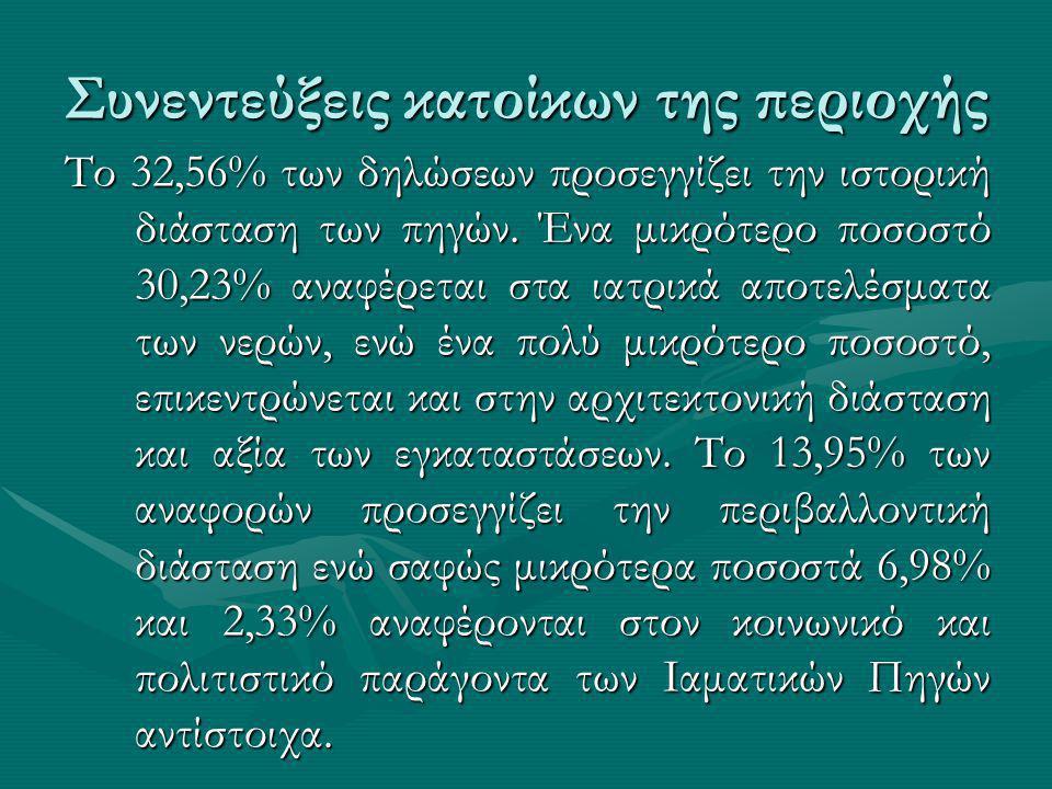 Το 32,56% των δηλώσεων προσεγγίζει την ιστορική διάσταση των πηγών.