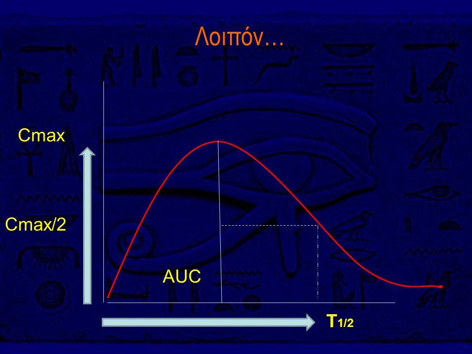 Λοιπόν… AUC Cmax T 1/2 Cmax/2