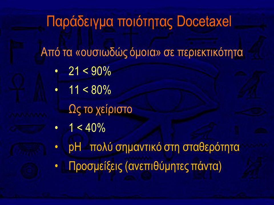Παράδειγμα ποιότητας Docetaxel Από τα «ουσιωδώς όμοια» σε περιεκτικότητα 21 < 90% 11 < 80% Ως το χείριστο 1 < 40% pH πολύ σημαντικό στη σταθερότητα Πρ