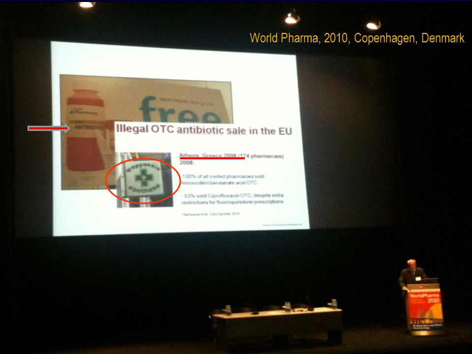 αλόγιστη κατανάλωση αντιβιοτικών στην Ελλάδα World Pharma, 2010, Copenhagen, Denmark Zintzaras & Ioannidis. J Antimicrob Chemother 2003; 52: 1001-1004