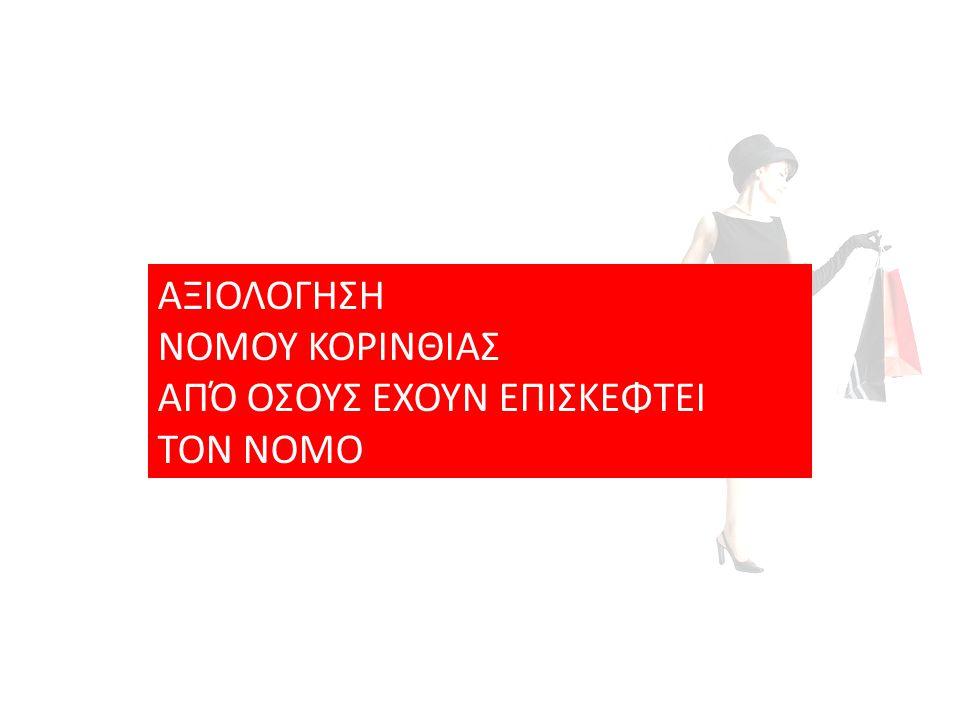 Λόγοι μη επίσκεψης - Ν. Κορινθίας Και ποιοι είναι οι 2 κυριότεροι λόγοι που θα σας έκαναν να μην επισκεφτείτε την αγορά του Ν. Κορινθίας … Σύνολο ερωτ