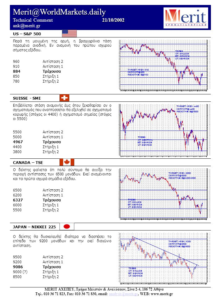 Merit@WorldMarkets.daily 21/10/2002 Technical Comment 21/10/2002 ank@merit.gr US – S&P 500 SUISSE - SMI CANADA – TSE JAPAN – NIKKEI 225 MERIT ΑΧΕΠΕΥ, Τμήμα Μελετών & Αναλύσεων, Σίνα 2-4, 106 72 Αθήνα Τηλ.