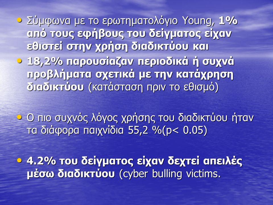 Σύμφωνα με το ερωτηματολόγιο Young, 1% από τους εφήβους του δείγματος είχαν εθιστεί στην χρήση διαδικτύου και Σύμφωνα με το ερωτηματολόγιο Young, 1% από τους εφήβους του δείγματος είχαν εθιστεί στην χρήση διαδικτύου και 18,2% παρουσίαζαν περιοδικά ή συχνά προβλήματα σχετικά με την κατάχρηση διαδικτύου (κατάσταση πριν το εθισμό) 18,2% παρουσίαζαν περιοδικά ή συχνά προβλήματα σχετικά με την κατάχρηση διαδικτύου (κατάσταση πριν το εθισμό) Ο πιο συχνός λόγος χρήσης του διαδικτύου ήταν τα διάφορα παιχνίδια 55,2 %(p< 0.05) Ο πιο συχνός λόγος χρήσης του διαδικτύου ήταν τα διάφορα παιχνίδια 55,2 %(p< 0.05) 4.2% του δείγματος είχαν δεχτεί απειλές μέσω διαδικτύου (cyber bulling victims.