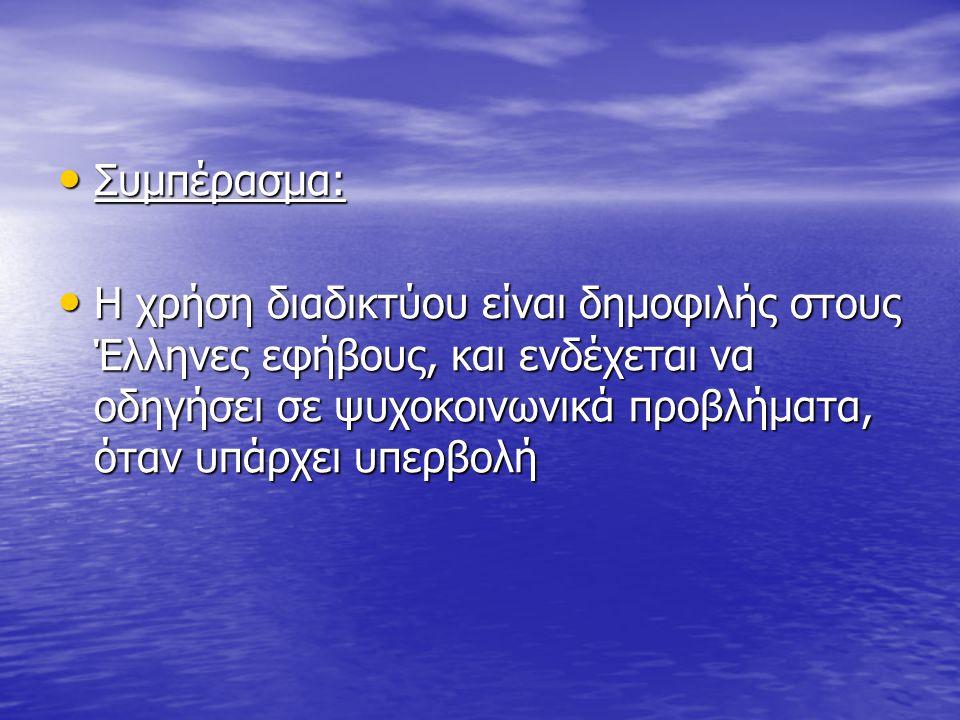 Συμπέρασμα: Συμπέρασμα: Η χρήση διαδικτύου είναι δημοφιλής στους Έλληνες εφήβους, και ενδέχεται να οδηγήσει σε ψυχοκοινωνικά προβλήματα, όταν υπάρχει υπερβολή Η χρήση διαδικτύου είναι δημοφιλής στους Έλληνες εφήβους, και ενδέχεται να οδηγήσει σε ψυχοκοινωνικά προβλήματα, όταν υπάρχει υπερβολή