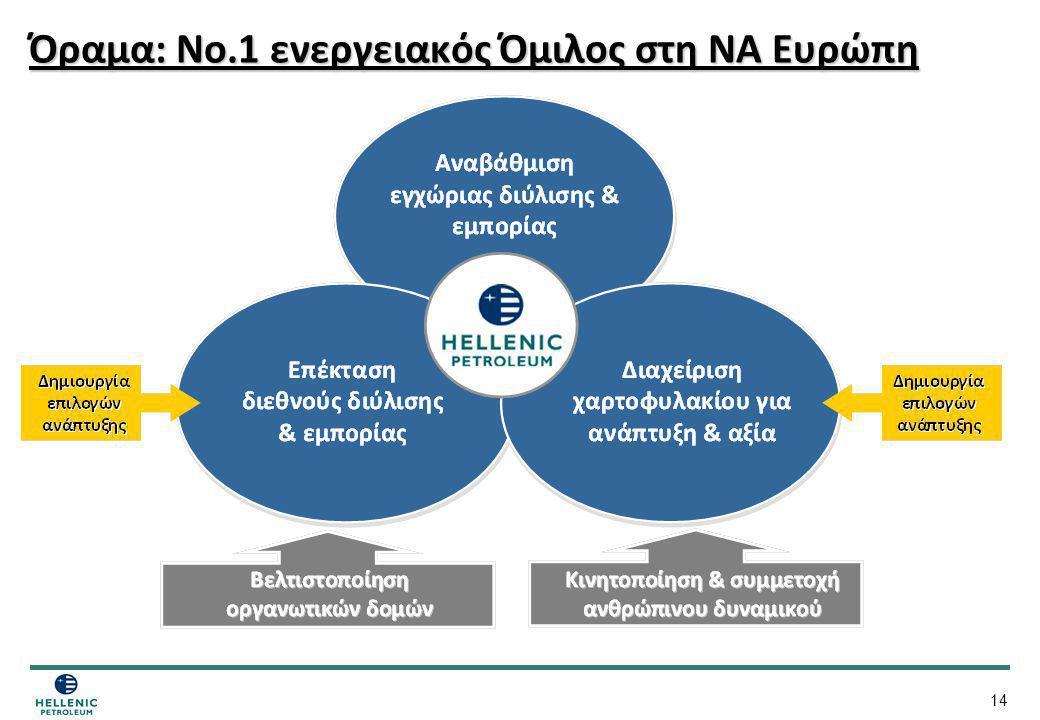 14 Όραμα: Νο.1 ενεργειακός Όμιλος στη ΝΑ Ευρώπη