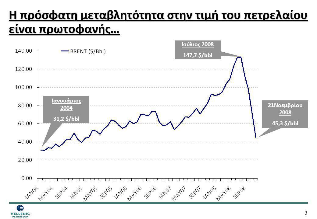 3 Η πρόσφατη μεταβλητότητα στην τιμή του πετρελαίου είναι πρωτοφανής… 21Νοεμβρίου 2008 45,3 $/bbl Ιανουάριος 2004 31,2 $/bbl Ιούλιος 2008 147,7 $/bbl