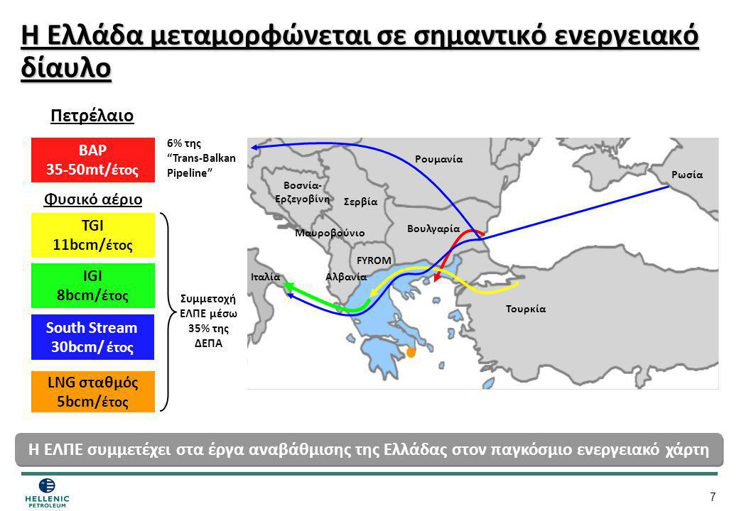 7 Η Ελλάδα μεταμορφώνεται σε σημαντικό ενεργειακό δίαυλο IGI 8bcm/ έτος TGI 11bcm/ έτος Φυσικό αέριο LNG σταθμός 5bcm/ έτος Η ΕΛΠΕ συμμετέχει στα έργα