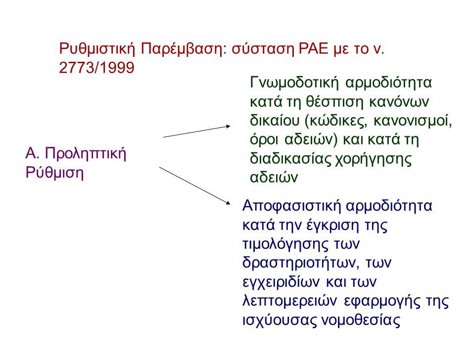 Ρυθμιστική Παρέμβαση: σύσταση ΡΑΕ με το ν.2773/1999 Α.