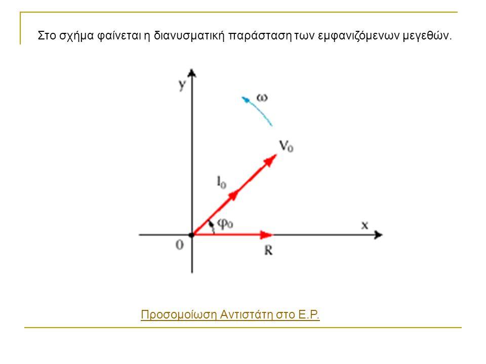 Στο σχήμα φαίνεται η διανυσματική παράσταση των εμφανιζόμενων μεγεθών. Προσομοίωση Αντιστάτη στο Ε.Ρ.