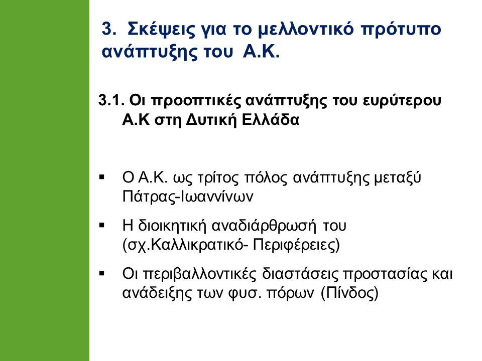 3. Σκέψεις για το μελλοντικό πρότυπο ανάπτυξης του Α.Κ. 3.1. Οι προοπτικές ανάπτυξης του ευρύτερου Α.Κ στη Δυτική Ελλάδα  O Α.Κ. ως τρίτος πόλος ανάπ