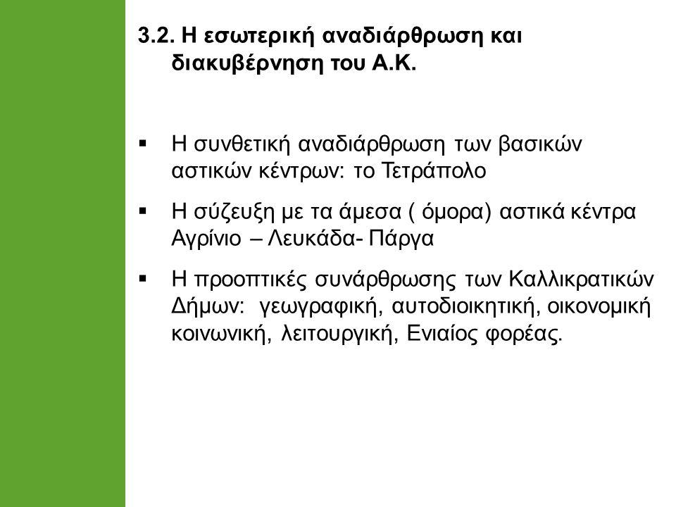 3.2. Η εσωτερική αναδιάρθρωση και διακυβέρνηση του Α.Κ.  Η συνθετική αναδιάρθρωση των βασικών αστικών κέντρων: το Τετράπολο  Η σύζευξη με τα άμεσα (