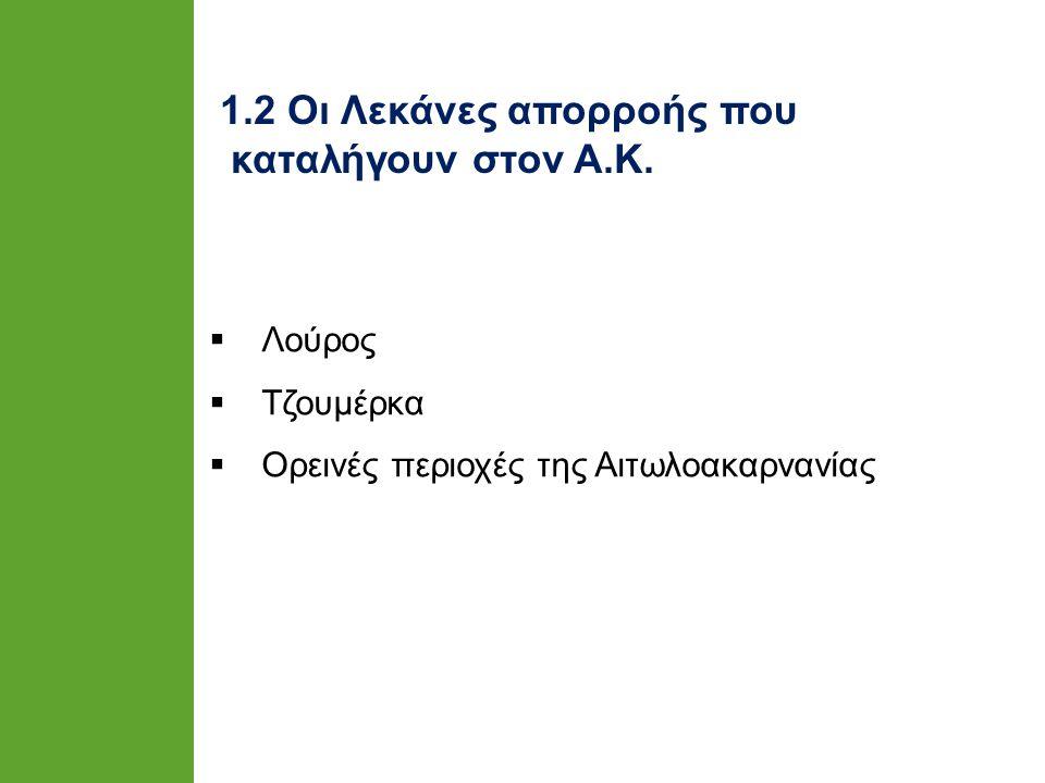  ΠΗΓΗ : Λουκάκης, Θεοδωρά, 2005α : 37 Δ Ι Α Σ Φ Α Λ Ι Σ Η Ε Σ Ω Τ Ε Ρ Ι Κ Η Σ Σ Υ Ν Ο Χ Η Σ