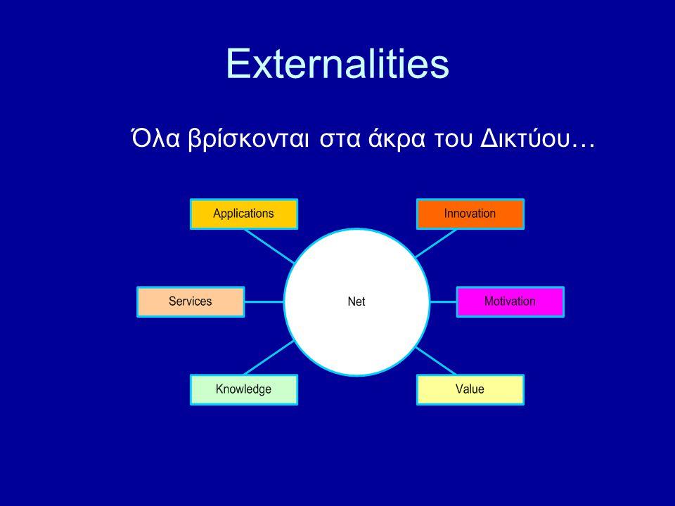 Externalities Όλα βρίσκονται στα άκρα του Δικτύου…