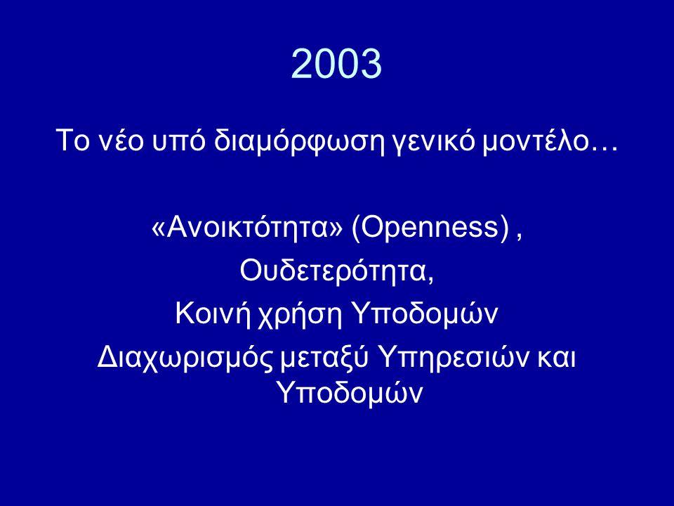 2003 Το νέο υπό διαμόρφωση γενικό μοντέλο… «Ανοικτότητα» (Openness), Ουδετερότητα, Κοινή χρήση Υποδομών Διαχωρισμός μεταξύ Υπηρεσιών και Υποδομών